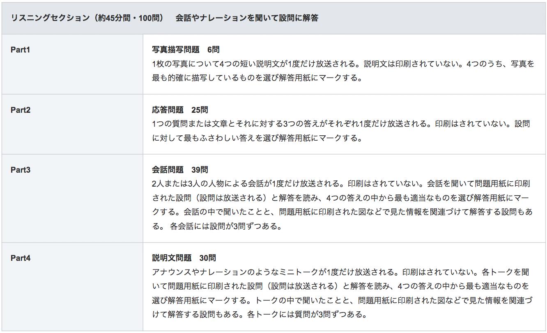 TOEICのセクション解説