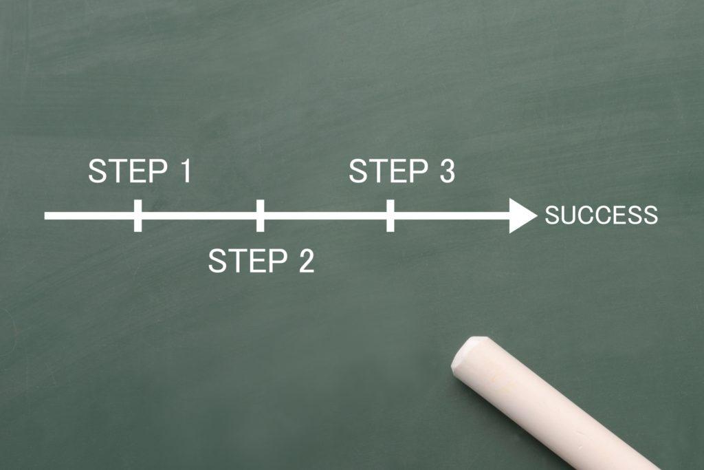 【勉強法】初心者がTOEFL ITPテストに向けて3ヶ月で500点を取るための流れ